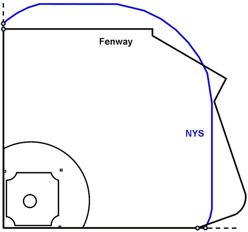 NYS_vs_Fenway_Overlay