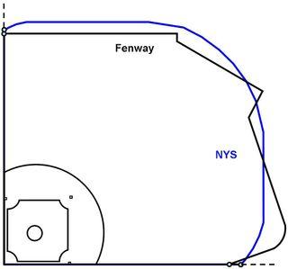 NYS_vs_Fenway_Overlay_LFRF_flipped